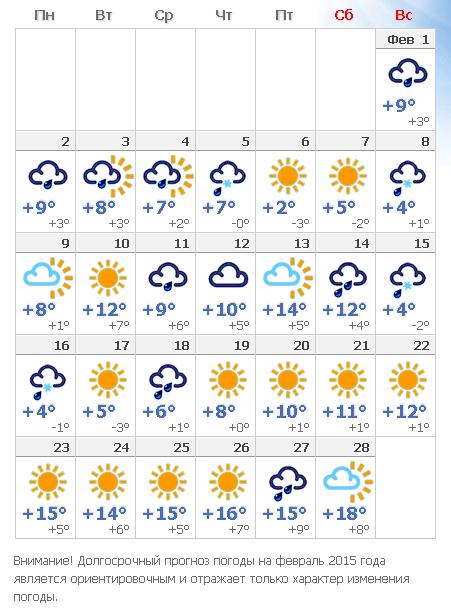 Погода кемь карелия на 20 дней