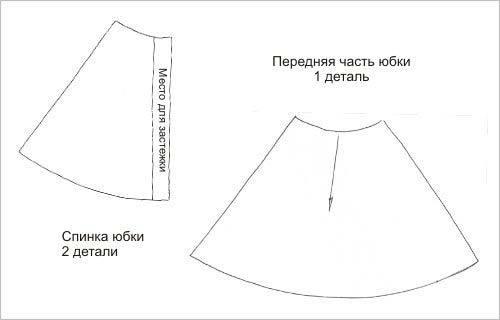 Выкройка платье из кожзама