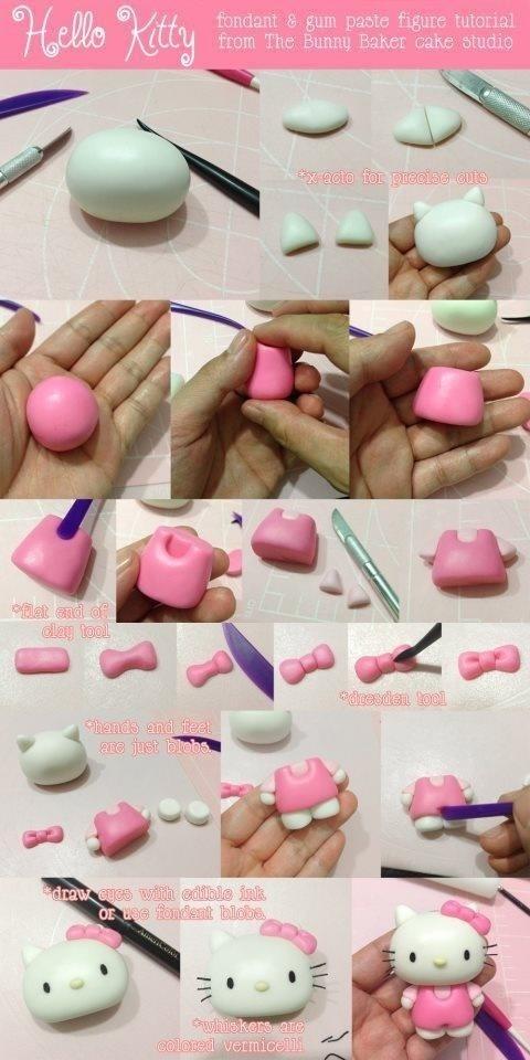Как сделать мультик из пластика