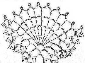 Вязание салфетка клубника