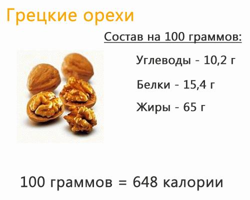 Грецкие орехи польза для женщин