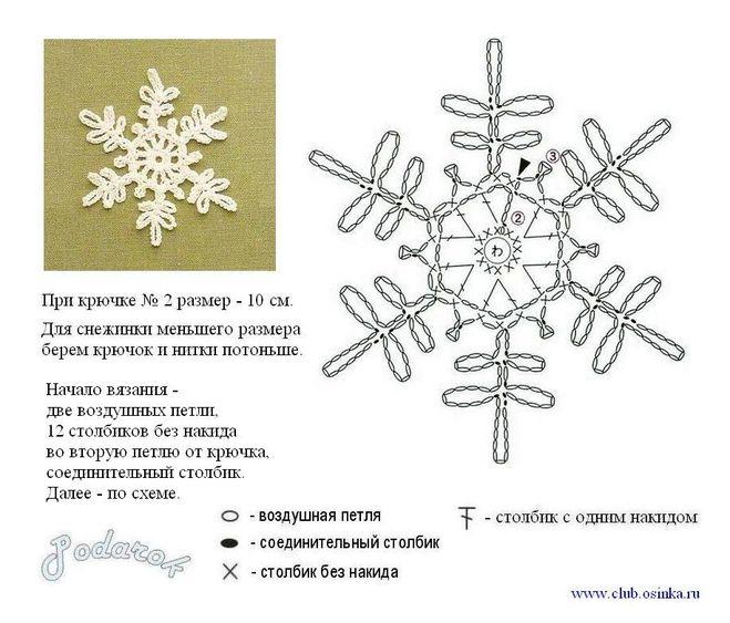 Вязаные снежинки крючком простые схемы