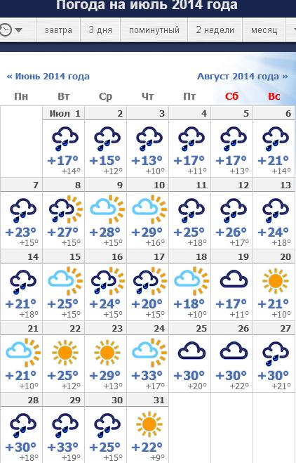погода в шахунье на завтра Веселовка