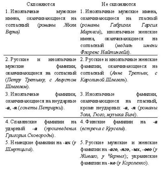 familiya-konchaetsya-na-oy