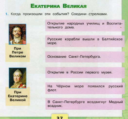 Ответы. Екатерина Великая. Окружающий мир 4 класс Рабочая тетрадь 2 часть