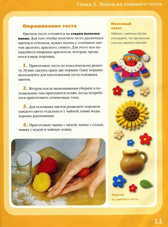 Рецепт солёного теста для поделок