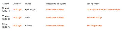 Светлана Лобода гастроли