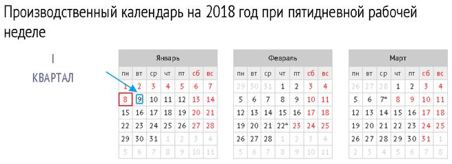 Когда всем на работу в январе 2018