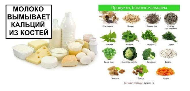 выводит ли молоко токсины все