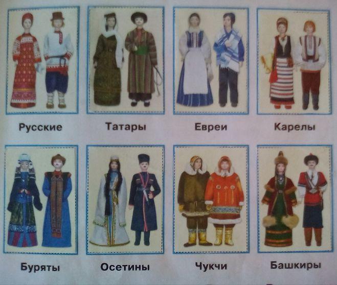 как узнать представителей народов России по из национальному костюму