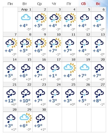 Погода в ровеньки завтра