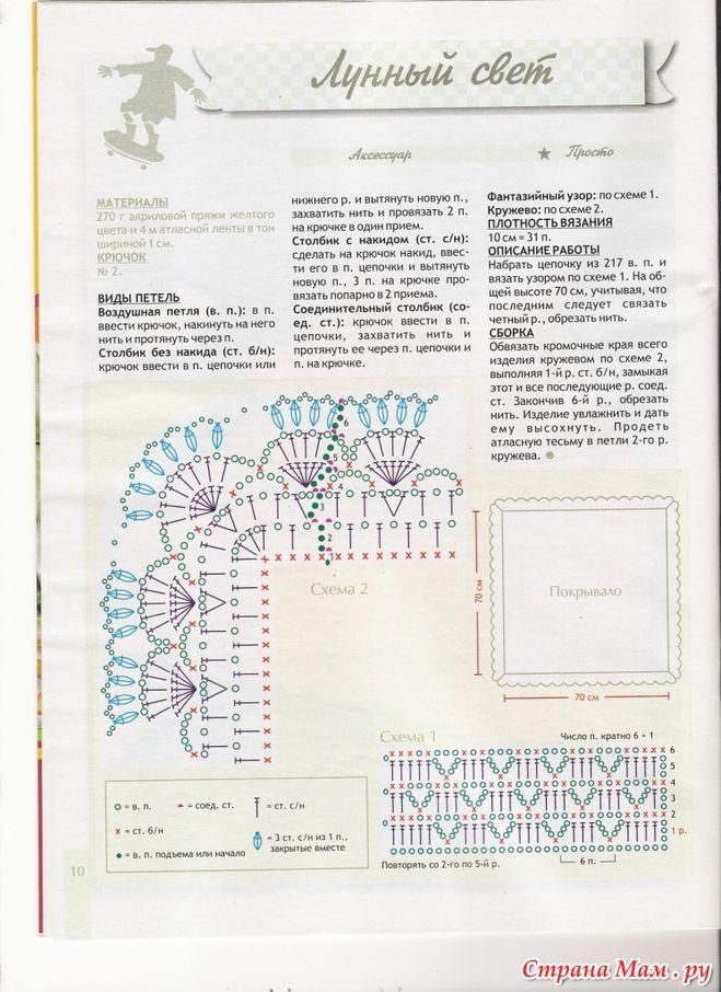 Схемы вязания крючком пледов на выписку новорожденного