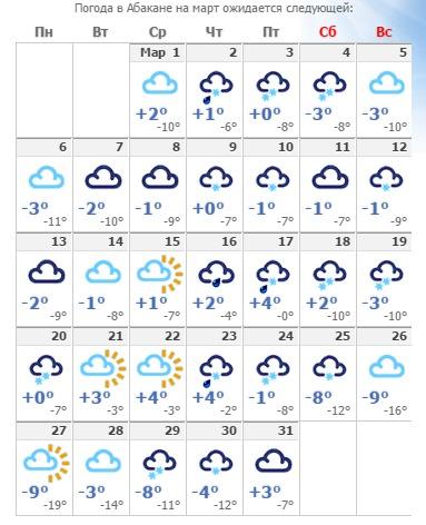 Погода в абакане на август 2018 самый точный прогноз