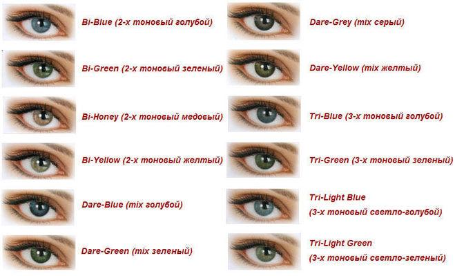 Какого цвета бывают глаза у человека