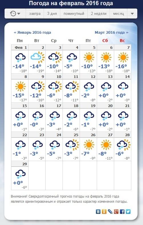 основных гидрометецентр архив погоды 2014 екатеринбург удачно функцией влагоотведения