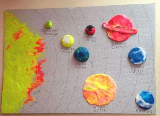 Поделки на тему дети планеты
