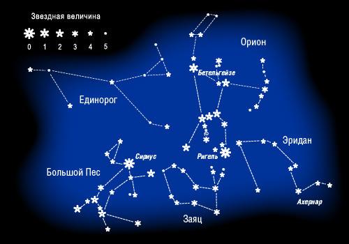 В какое врпмя годп лучше наблюдать созвездие орион