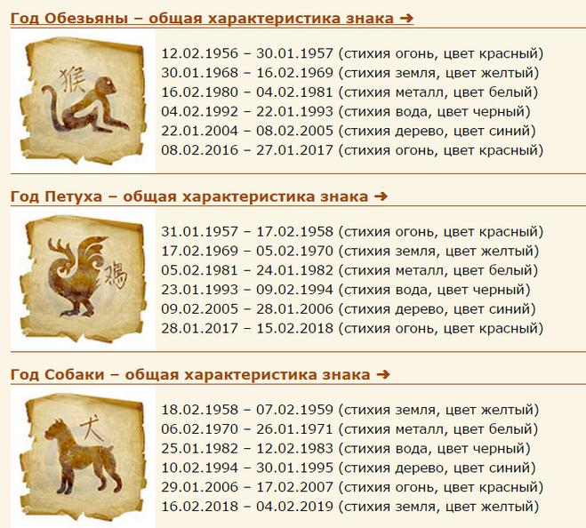 1994 год чей год