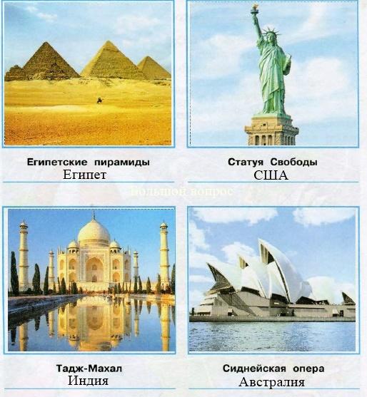 Египет на каком материке