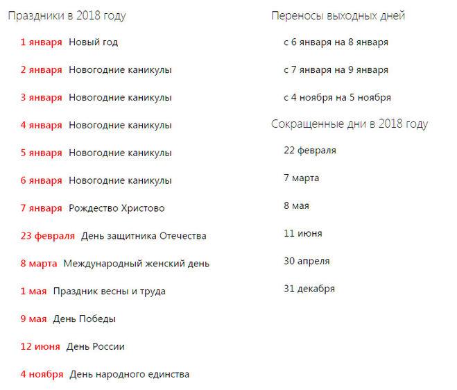 Государственные праздники в году список