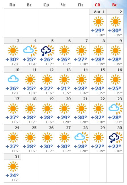 МЕТЕОНОВА - погода в Анапе на месяц апрель май 2 16 года
