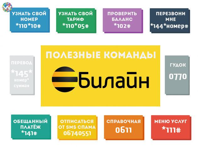 Название: как можно позвонить оператору билайн издательство: спутник+ язык: русский, украинский