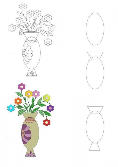 Нарисовать вазу с цветами поэтапно для детей