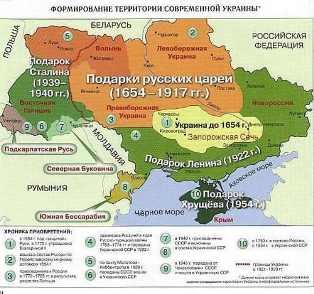 фото формирование украины территории современной