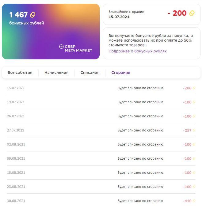 Сгорание бонусных рублей маркетплейса goods Сбермегамаркет по программе лояльности