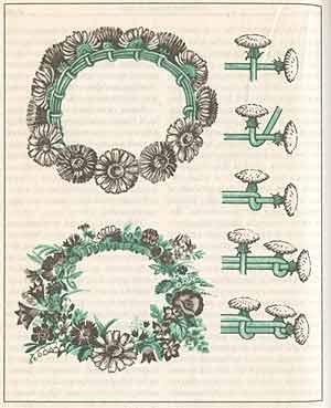 Схема плетения венков