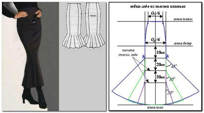Как сшить юбку годе самой