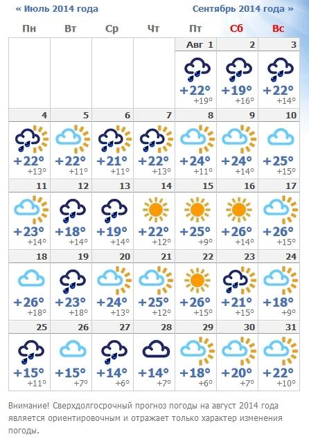 Битвы погода в питере август 2016 физкультуре классы