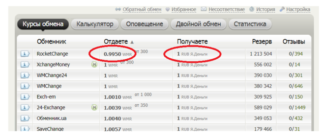 Яндекс карты обмен бтс