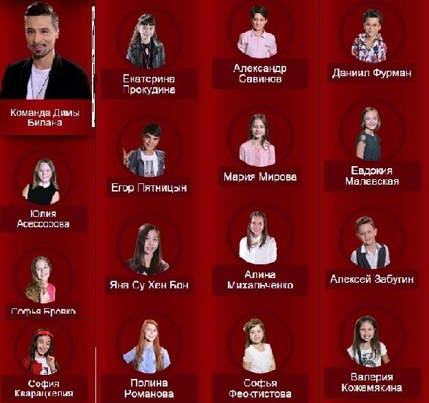 голос 5 сезон команда димы билана