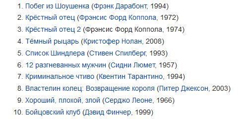 ТОП-10 фильмов IMDB