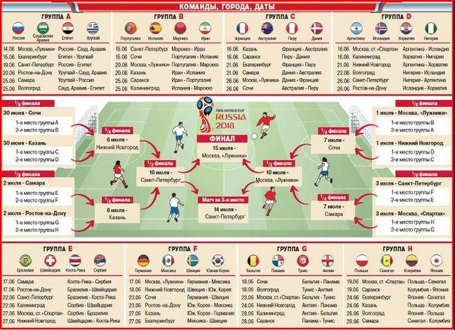 календарь чм 2018 по футболу расписание игр