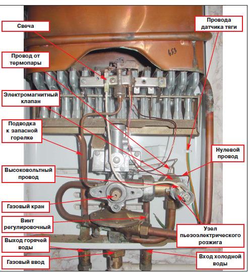 Ремонт газовой колонки мила