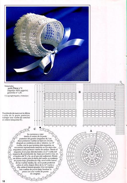 Схема обвязки чепчика
