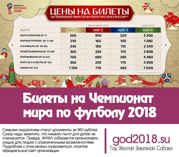 Сколько будут стоить билеты на чемпионат по футболу 2018