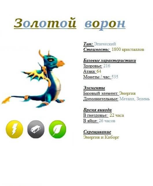 Как сделать дракона агава в дракономании 75