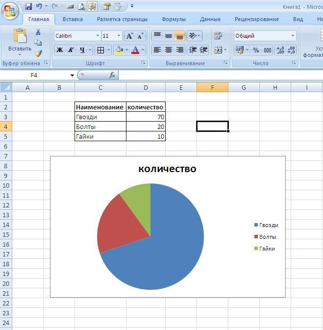 Как сделать круговую диаграмму в excel это 182