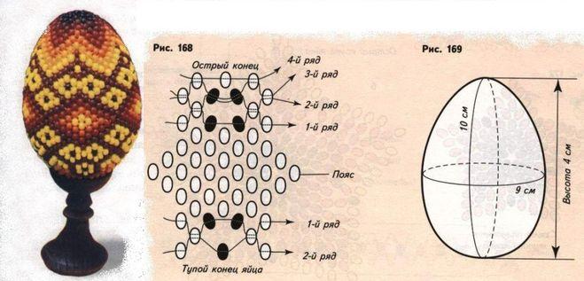 Схемы для бисерного яйца к пасхе