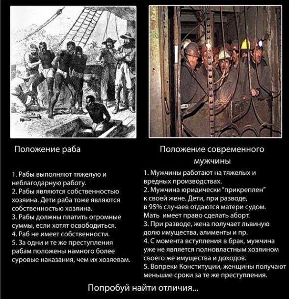 Рабы и мужчины.