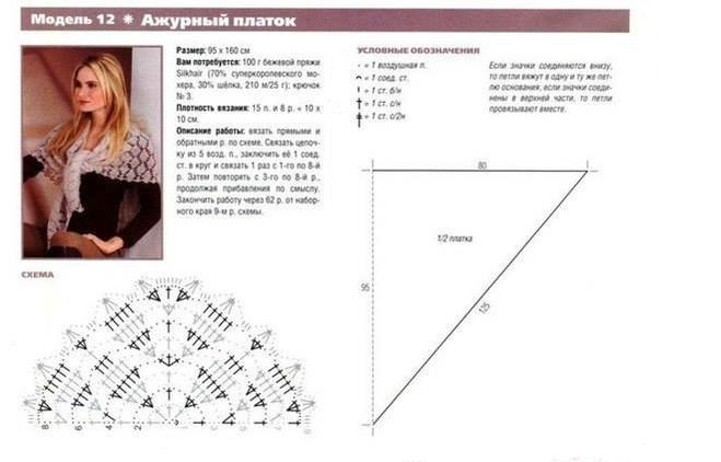 Схема вязания платок шаль 290