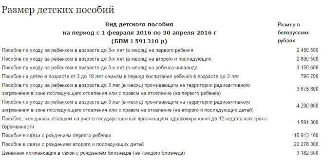 В таких случаях члены семьи или люди, взявшие на себя ответственность в организации похорон этого человека, получают пособие в размере с 1 февраля года 11 , 14 рублей.
