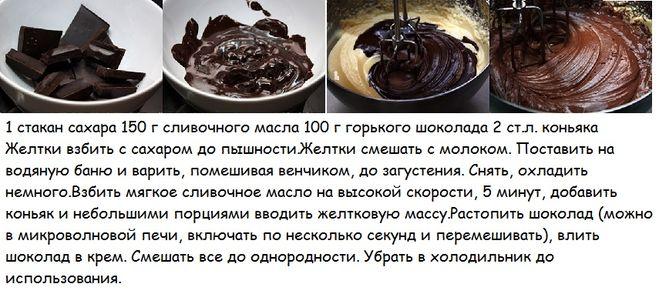Как облить торт шоколадом
