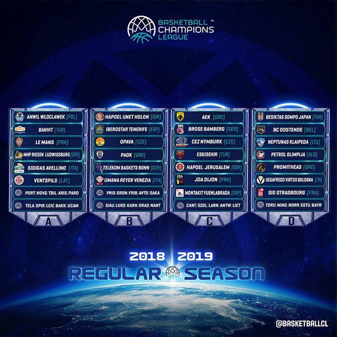 Лига чемпионов баскетбол результаты [PUNIQRANDLINE-(au-dating-names.txt) 30