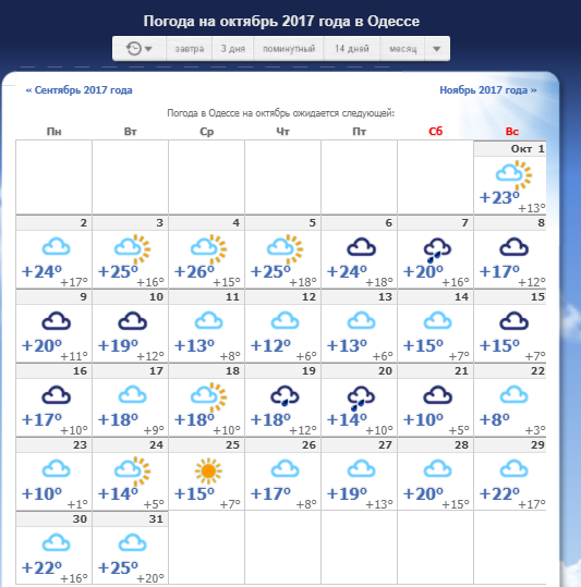 Прогноз погоды на октябрь 2018 года