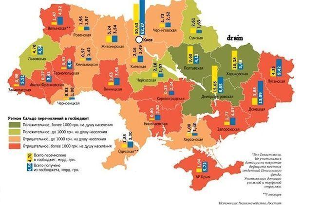 """""""Ключи к европейскому будущему Украины лежат в первую очередь над Днепром, а не за рубежом"""", - Сикорский - Цензор.НЕТ 8884"""