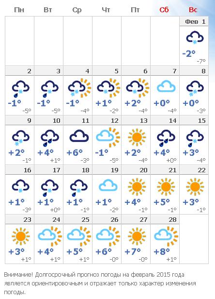 Погода в волгограде на два месяца